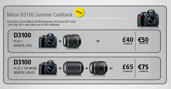 Nikon Special Cashback Offer
